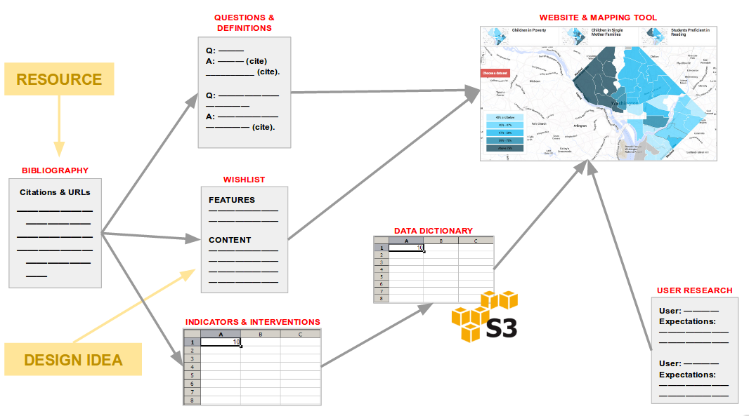 Fig. 0: Documents overview